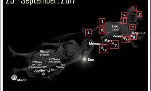 23 septembre 2017: Des signes de la fin du monde dans des films !