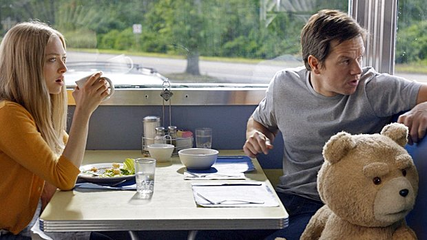 ted201