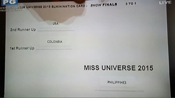 Miss Universe 2015 card