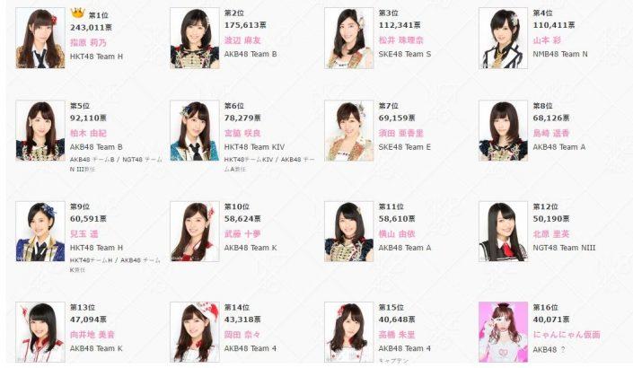 AKB48 Senbatsu 2016