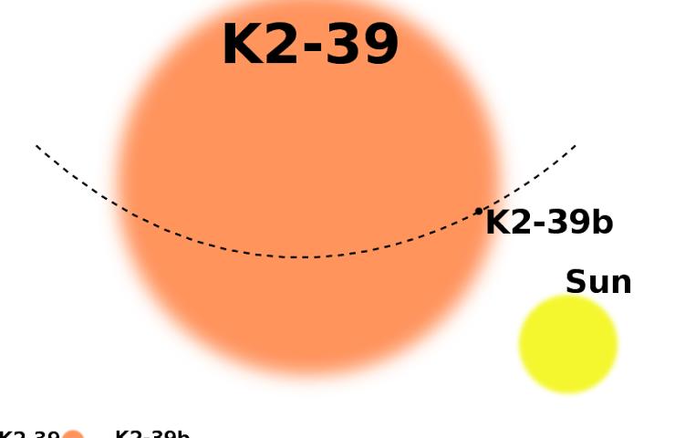K2-39b: une planète qui ne devrait pas exister