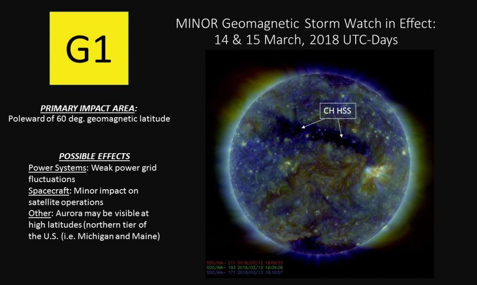 Une énorme tempête solaire devrait frapper la Terre demain